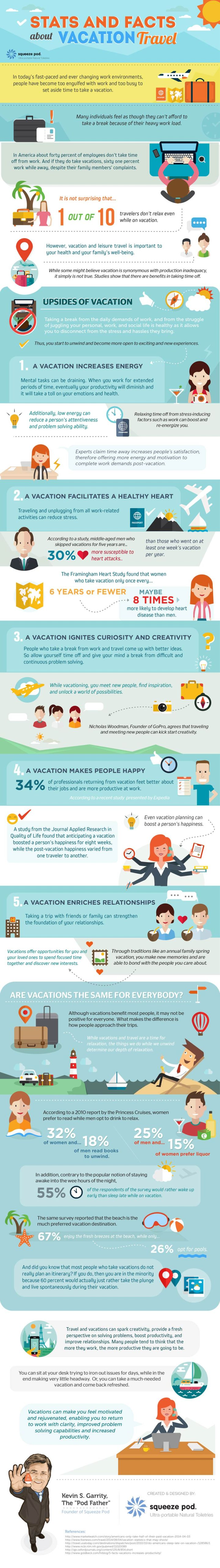 Stats-and-Facts-about-Vacation-Travel