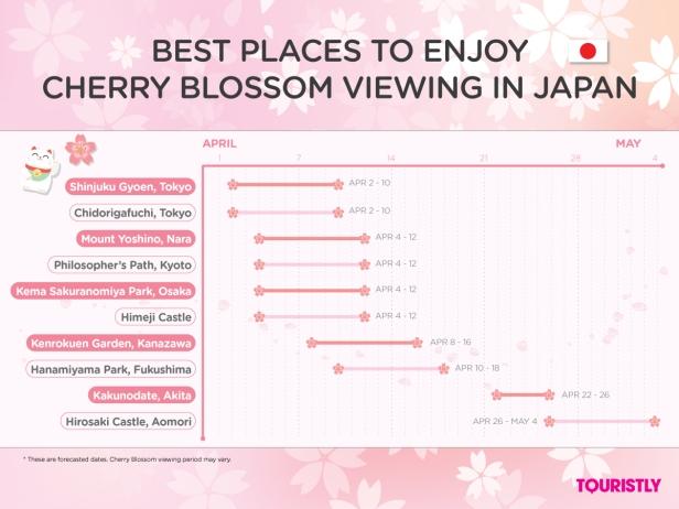 Cherry Blossom Viewing Calendar 2017